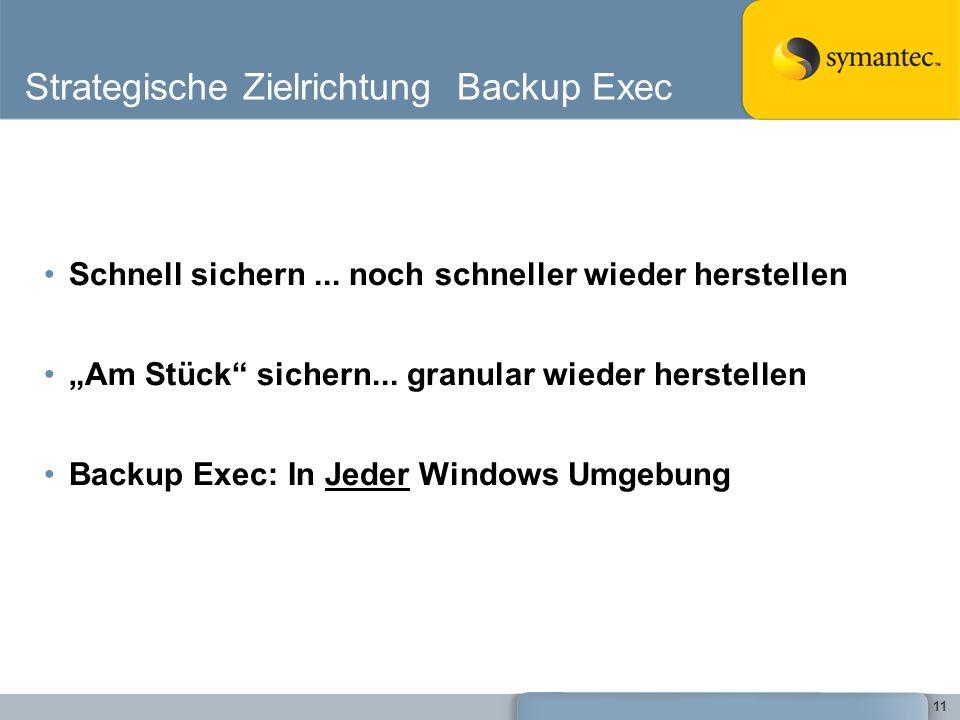 11 Strategische Zielrichtung Backup Exec Schnell sichern... noch schneller wieder herstellen Am Stück sichern... granular wieder herstellen Backup Exe