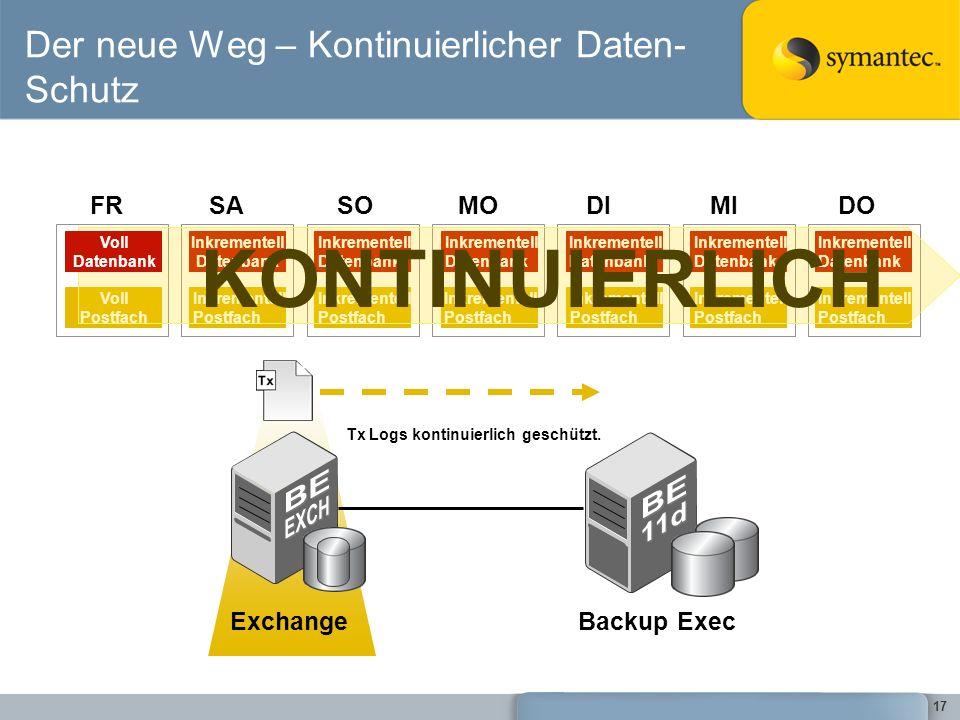 17 Der neue Weg – Kontinuierlicher Daten- Schutz SOMODIMIDOFRSA ExchangeBackup Exec Voll Postfach Inkrementell Datenbank Inkrementell Postfach Inkreme