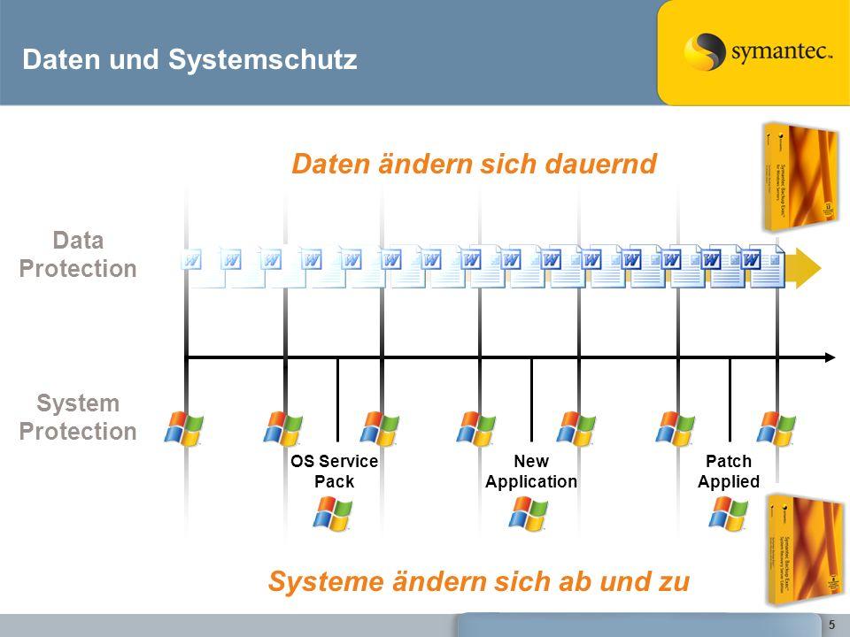 66 Rundum-Schutz: Systeme und Daten Backup Exec 12 für Windows Server Backup Exec System Recovery 8