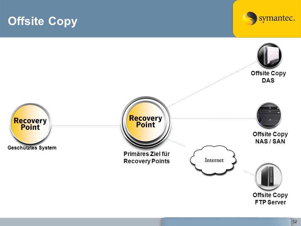52 Offsite Copy Geschütztes System Offsite Copy NAS / SAN Offsite Copy DAS Primäres Ziel für Recovery Points Offsite Copy FTP Server