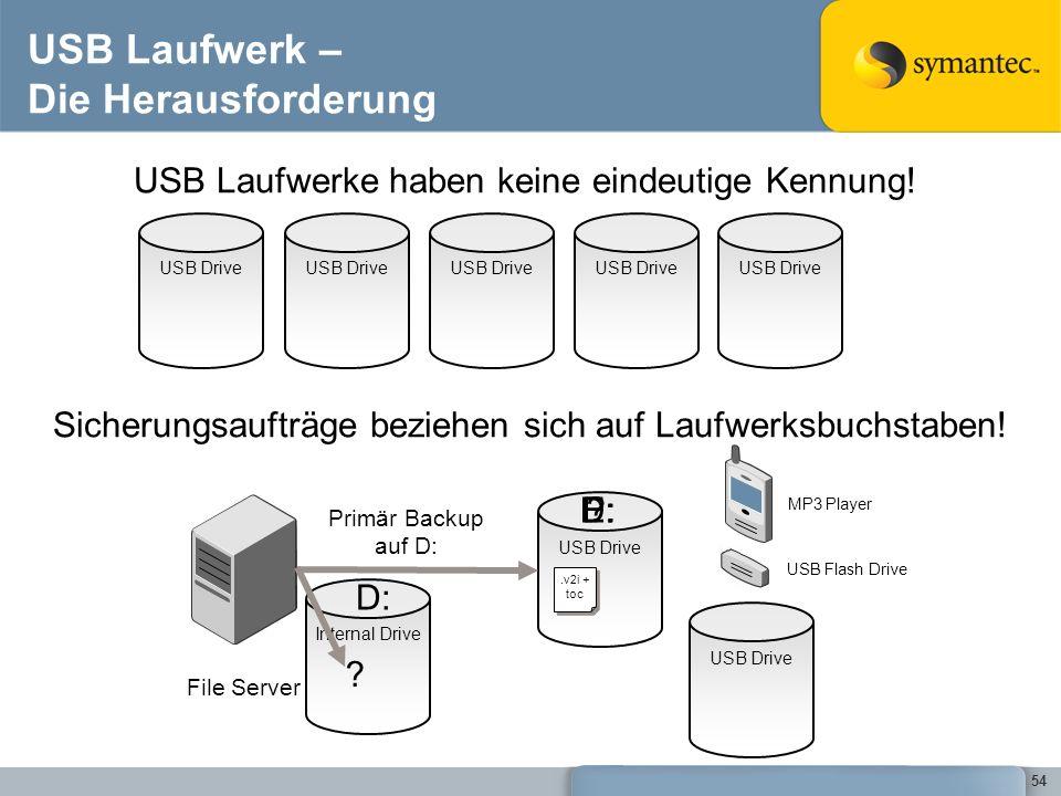 54 USB Drive USB Laufwerk – Die Herausforderung USB Laufwerke haben keine eindeutige Kennung! Primär Backup auf D: File Server.v2i + toc D: USB Drive