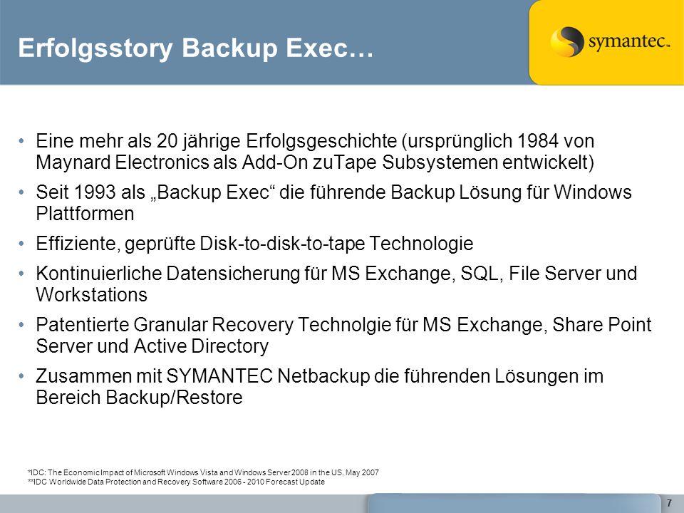 77 Erfolgsstory Backup Exec… Eine mehr als 20 jährige Erfolgsgeschichte (ursprünglich 1984 von Maynard Electronics als Add-On zuTape Subsystemen entwi