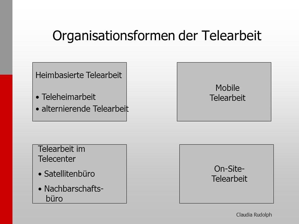 Claudia Rudolph Organisationsformen der Telearbeit Heimbasierte Telearbeit Teleheimarbeit alternierende Telearbeit Mobile Telearbeit Telearbeit im Tel