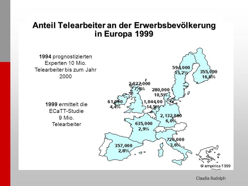 Claudia Rudolph 1994 prognostizierten Experten 10 Mio. Telearbeiter bis zum Jahr 2000 1999 ermittelt die ECaTT-Studie 9 Mio. Telearbeiter Anteil Telea