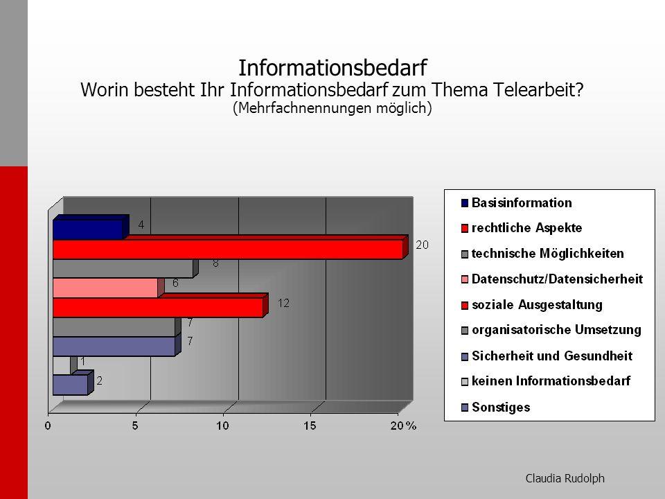 Claudia Rudolph Informationsbedarf zum Thema Telearbeit? (Mehrfachnennungen möglich) Informationsbedarf Worin besteht Ihr Informationsbedarf zum Thema