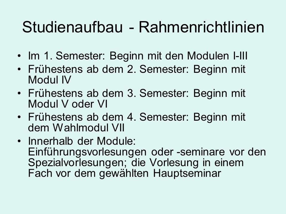 Studienaufbau - Rahmenrichtlinien Im 1. Semester: Beginn mit den Modulen I-III Frühestens ab dem 2. Semester: Beginn mit Modul IV Frühestens ab dem 3.