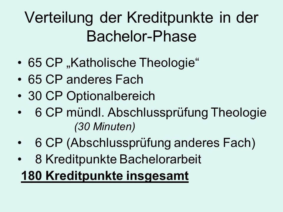 Verteilung der Kreditpunkte in der Bachelor-Phase 65 CP Katholische Theologie 65 CP anderes Fach 30 CP Optionalbereich 6 CP mündl. Abschlussprüfung Th