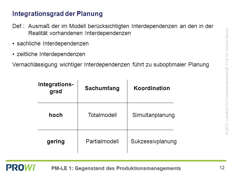 PM-LE 1: Gegenstand des Produktionsmanagements 12 © 2012 Lehrstuhl für Produktionswirtschaft Prof.