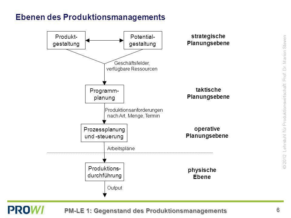 PM-LE 1: Gegenstand des Produktionsmanagements 6 © 2012 Lehrstuhl für Produktionswirtschaft Prof.
