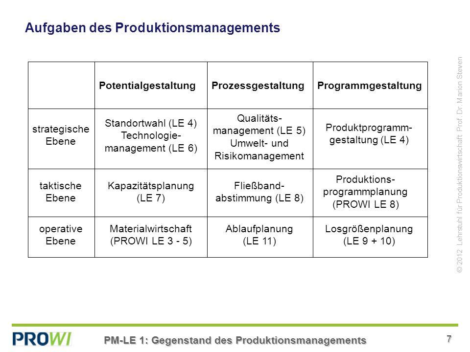 PM-LE 1: Gegenstand des Produktionsmanagements 7 © 2012 Lehrstuhl für Produktionswirtschaft Prof.