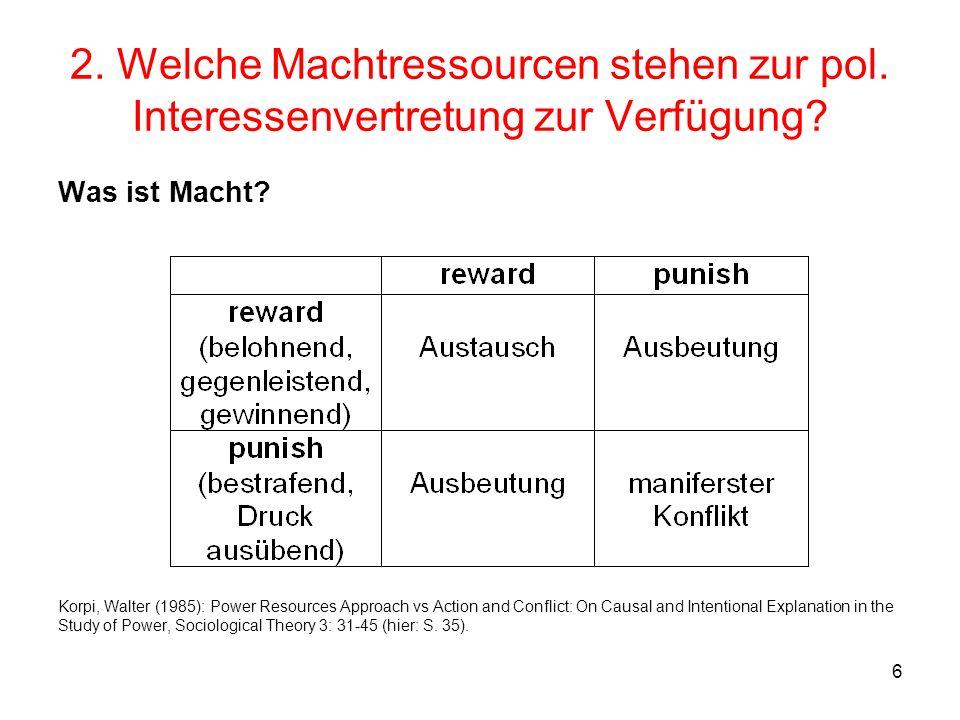 6 2. Welche Machtressourcen stehen zur pol. Interessenvertretung zur Verfügung? Was ist Macht? Korpi, Walter (1985): Power Resources Approach vs Actio