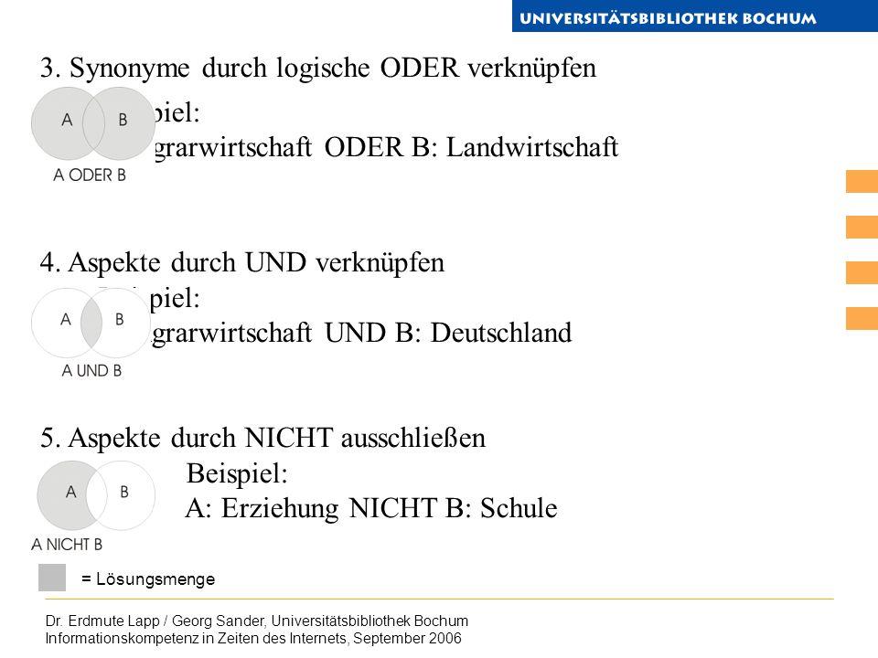 Dr. Erdmute Lapp / Georg Sander, Universitätsbibliothek Bochum Informationskompetenz in Zeiten des Internets, September 2006 3. Synonyme durch logisch