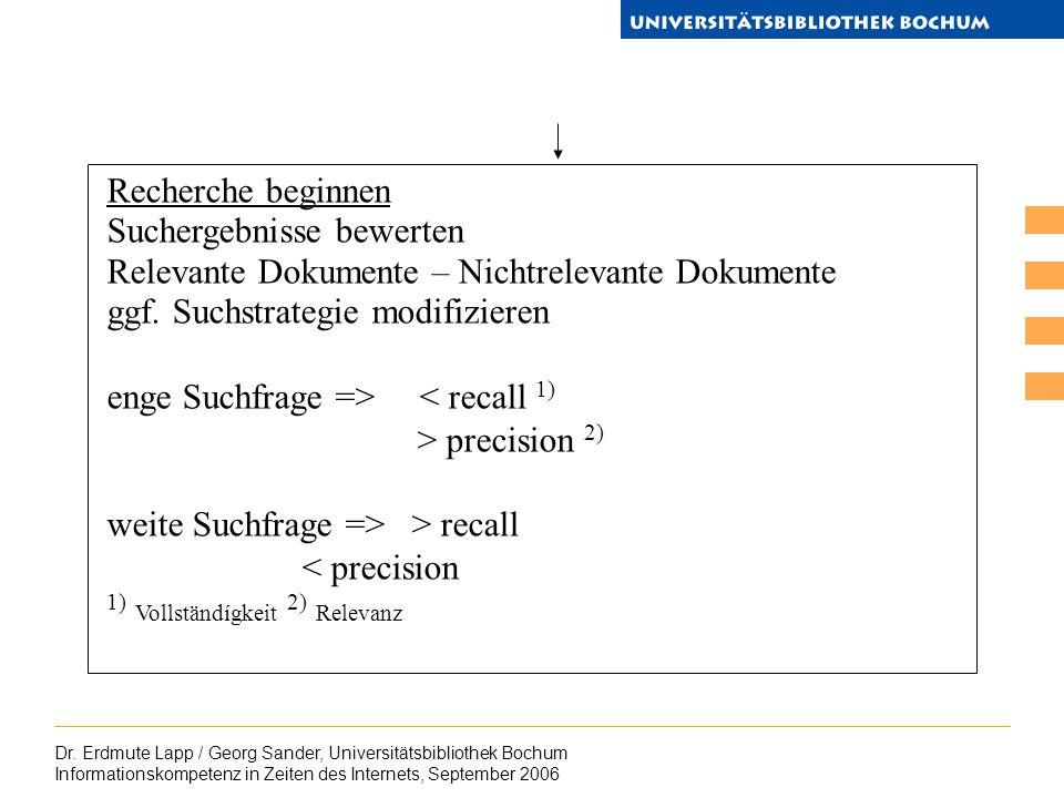 Dr. Erdmute Lapp / Georg Sander, Universitätsbibliothek Bochum Informationskompetenz in Zeiten des Internets, September 2006 Recherche beginnen Sucher