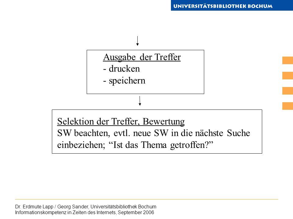 Dr. Erdmute Lapp / Georg Sander, Universitätsbibliothek Bochum Informationskompetenz in Zeiten des Internets, September 2006 Ausgabe der Treffer - dru