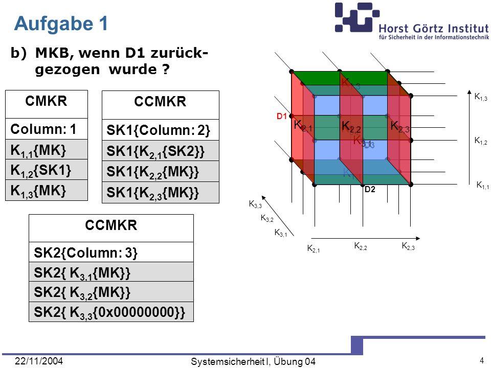22/11/2004 Systemsicherheit I, Übung 04 4 CCMKR SK2{Column: 3} SK2{ K 3,1 {MK}} SK2{ K 3,2 {MK}} SK2{ K 3,3 {0x00000000}} D3 D1 D2 K 3,2 K 3,3 K 3,1 K