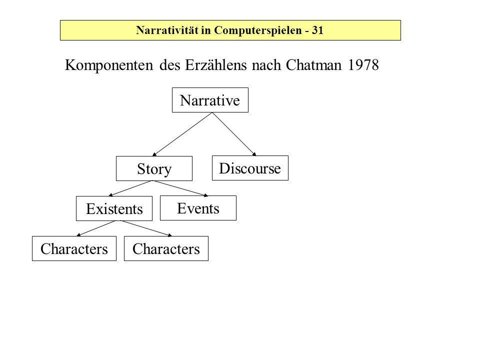 Komponenten des Erzählens nach Chatman 1978 Narrative Story Discourse Events Existents Characters Narrativität in Computerspielen - 31