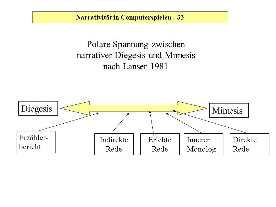 Polare Spannung zwischen narrativer Diegesis und Mimesis nach Lanser 1981 Diegesis Mimesis Erzähler- bericht Direkte Rede Innerer Monolog Erlebte Rede