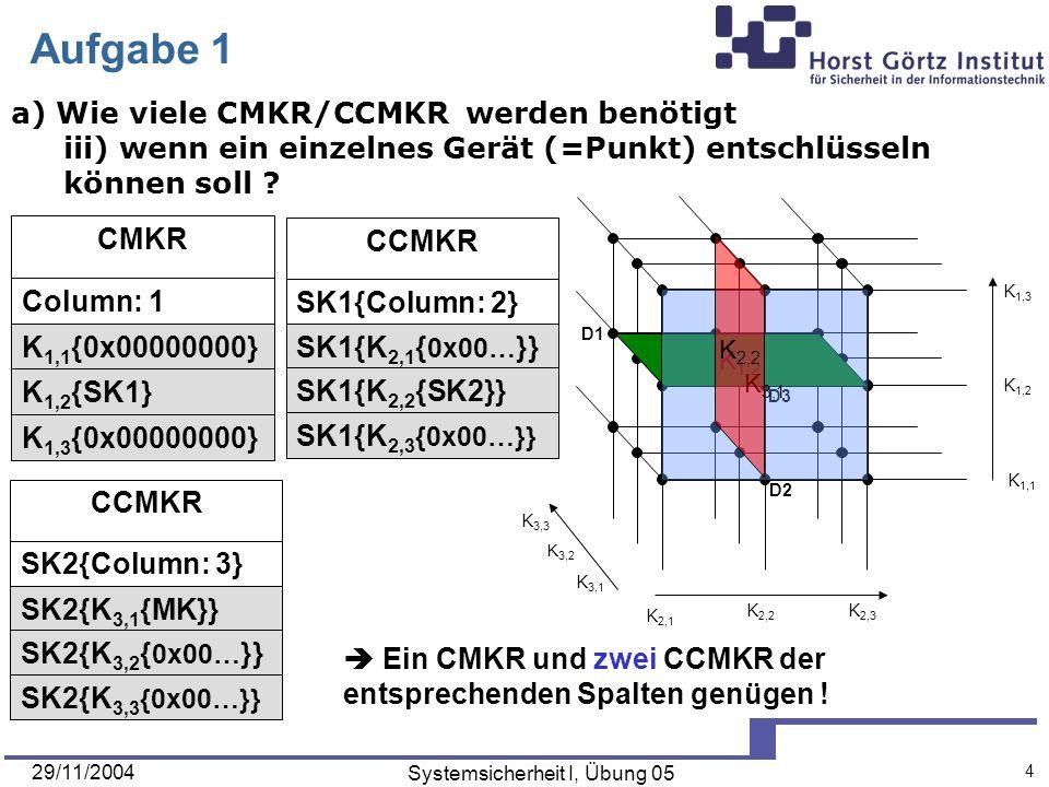 29/11/2004 Systemsicherheit I, Übung 05 5 D3 D1 D2 K 3,2 K 3,3 K 3,1 K 1,3 K 1,1 K 1,2 K 2,3 K 2,2 K 2,1 Aufgabe 1 b) Wie viele CMKR/CCMKR werden benötigt wenn Geräte auf 2 parallelen Geraden entschlüsseln können sollen .