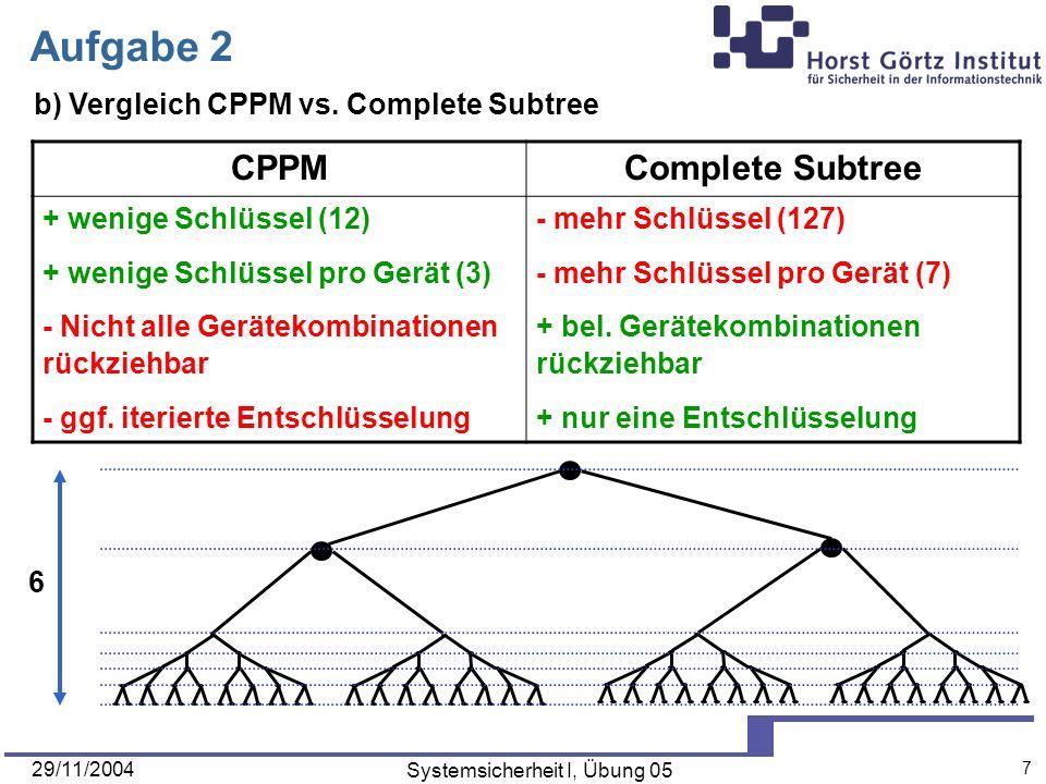 29/11/2004 Systemsicherheit I, Übung 05 8 Aufgabe 3 a)Complete Subtree mit asymmetrischer Kryptographie Broadcast Center (BC) benötigt gesamtes symmetrisches Schlüsselmaterial Problem, falls viele Parteien Schlüsseltexte generieren, diese aber nicht vertraut sind Beispiel: BC kann/möchte nicht alles selbst verschlüsseln (Bsp.: Astra = BC; Pay-TV Sender generieren Schlüsseltexte) BC kann Sendern aber auch keine symmetrischen Schlüssel geben