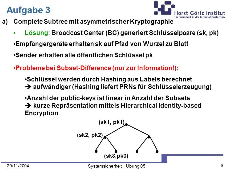 29/11/2004 Systemsicherheit I, Übung 05 10 Aufgabe 3 b) Complete Subtree mit m-ären Bäumen (Bsp: n=16) - Schlüsselanzahl: 31 + Schlüsselanzahl: 21 + Schlüssel pro Gerät: log m (n)=3 - Schlüssel pro Gerät: log 2 (n)=5 + Revocation: Headerlänge (worst-case): Maximum für r = n/2 Header enthält r = 16/2 = 8 Kryptogramme des Session Keys - Revocation: Headerlänge (worst-case): Maximum für r = n/m Header enthält (n/m)*(m-1) = 12 Kryptogramme des Session Keys m = 4