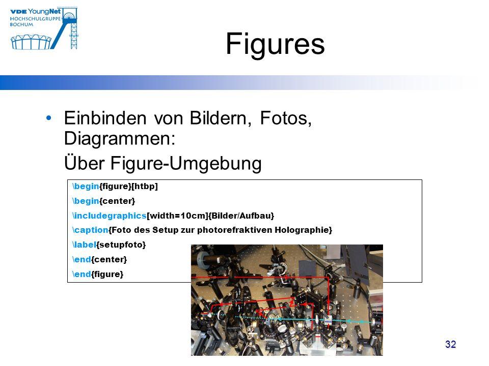 Figures Einbinden von Bildern, Fotos, Diagrammen: Über Figure-Umgebung \begin{figure}[htbp] \begin{center} \includegraphics[width=10cm]{Bilder/Aufbau}