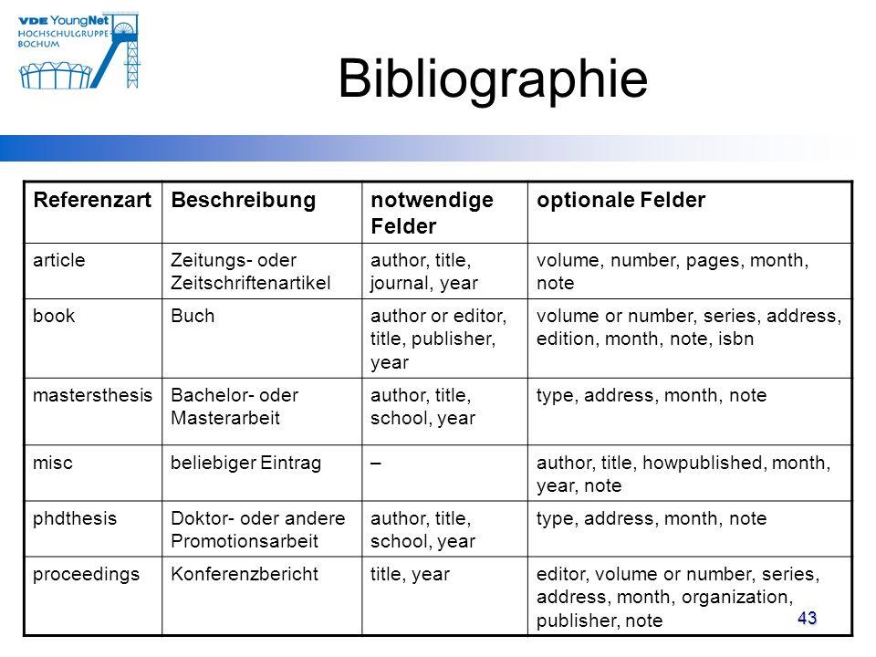 Bibliographie ReferenzartBeschreibungnotwendige Felder optionale Felder articleZeitungs- oder Zeitschriftenartikel author, title, journal, year volume