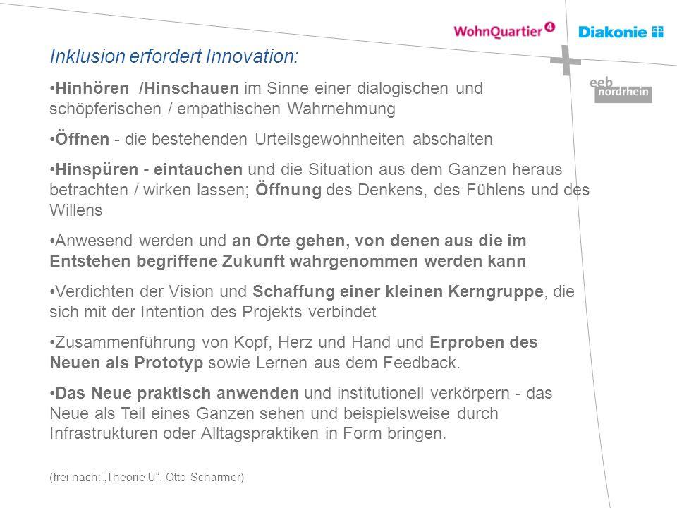 Inklusion erfordert Innovation: Hinhören /Hinschauen im Sinne einer dialogischen und schöpferischen / empathischen Wahrnehmung Öffnen - die bestehende