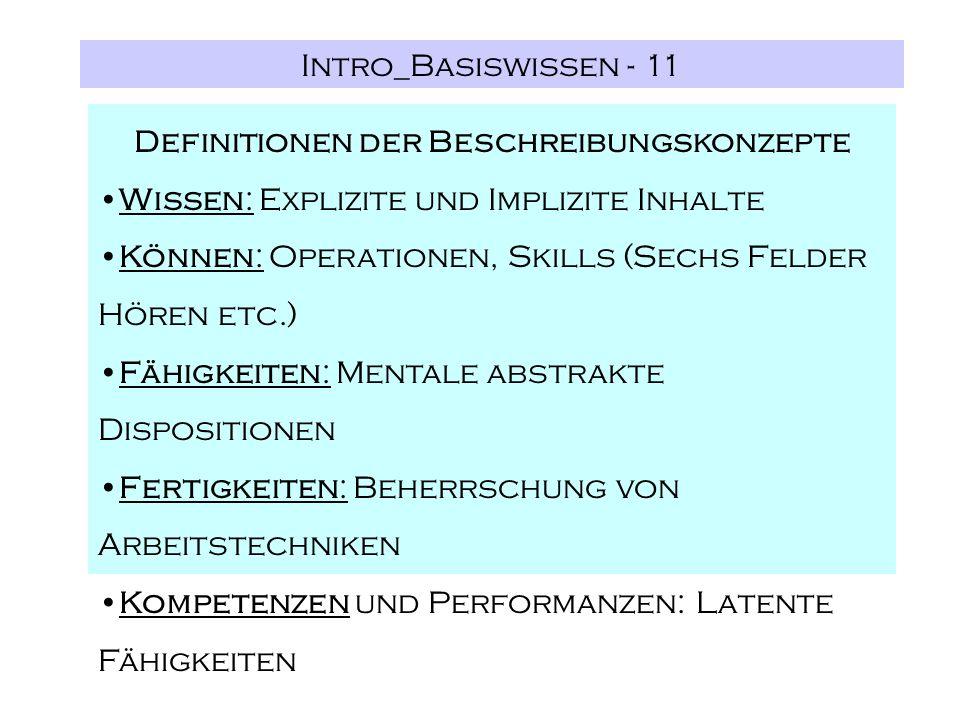 Intro_Basiswissen - 11 Definitionen der Beschreibungskonzepte Wissen: Explizite und Implizite Inhalte Können: Operationen, Skills (Sechs Felder Hören etc.) Fähigkeiten: Mentale abstrakte Dispositionen Fertigkeiten: Beherrschung von Arbeitstechniken Kompetenzen und Performanzen: Latente Fähigkeiten