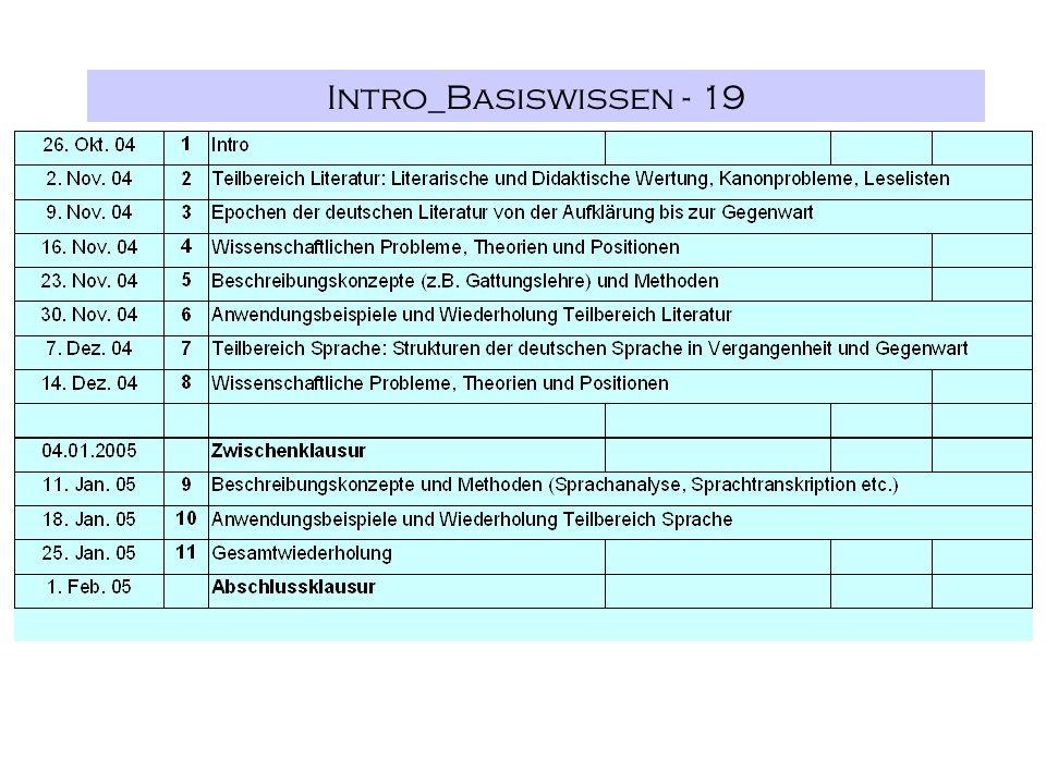 Intro_Basiswissen - 19