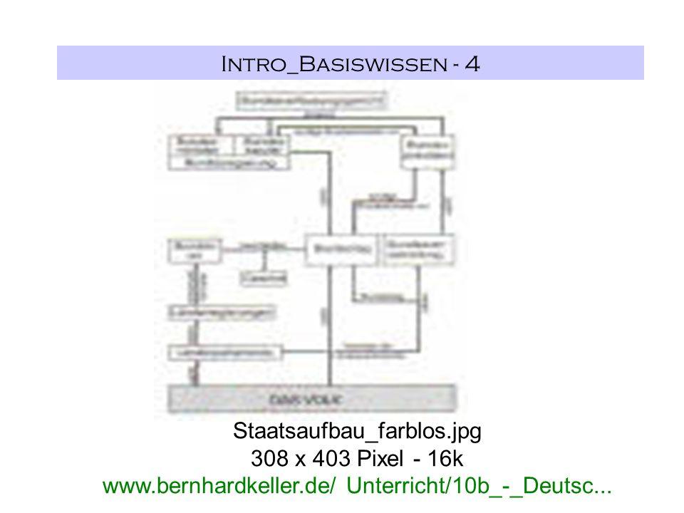 Intro_Basiswissen - 4 Staatsaufbau_farblos.jpg 308 x 403 Pixel - 16k www.bernhardkeller.de/ Unterricht/10b_-_Deutsc...