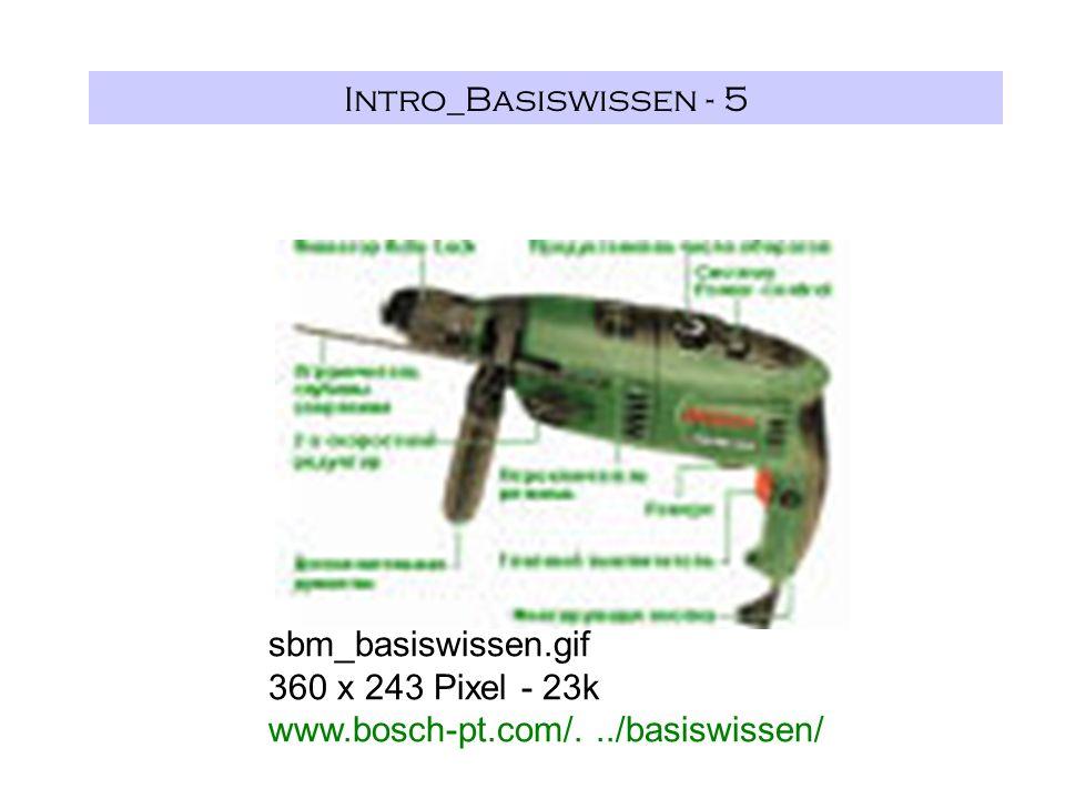 Intro_Basiswissen - 6 Was heißt eigentlich Wissen.