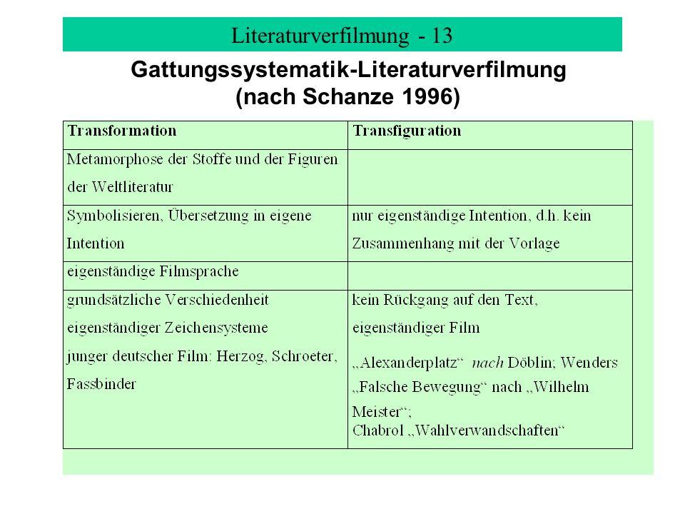 Literaturverfilmung - 13 Gattungssystematik-Literaturverfilmung (nach Schanze 1996)