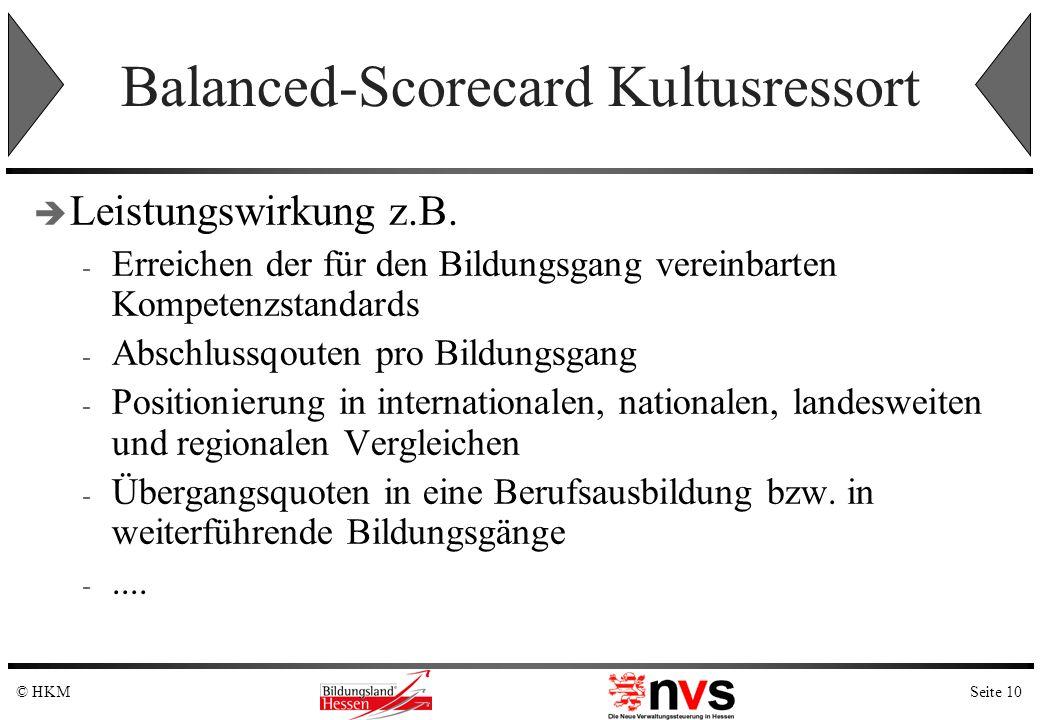 Seite 10© HKM Balanced-Scorecard Kultusressort Leistungswirkung z.B. - Erreichen der für den Bildungsgang vereinbarten Kompetenzstandards - Abschlussq