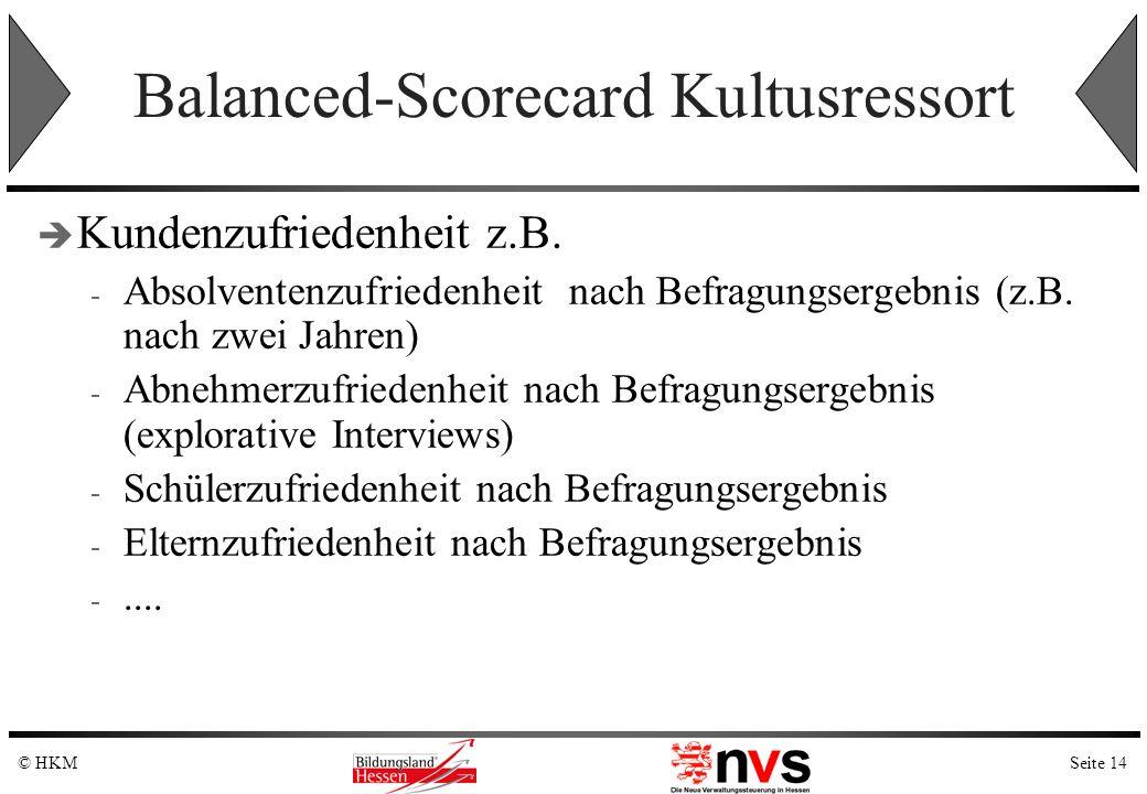 Seite 14© HKM Balanced-Scorecard Kultusressort Kundenzufriedenheit z.B. - Absolventenzufriedenheit nach Befragungsergebnis (z.B. nach zwei Jahren) - A