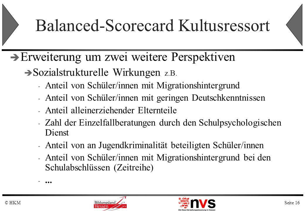 Seite 16© HKM Balanced-Scorecard Kultusressort Erweiterung um zwei weitere Perspektiven Sozialstrukturelle Wirkungen z.B. - Anteil von Schüler/innen m