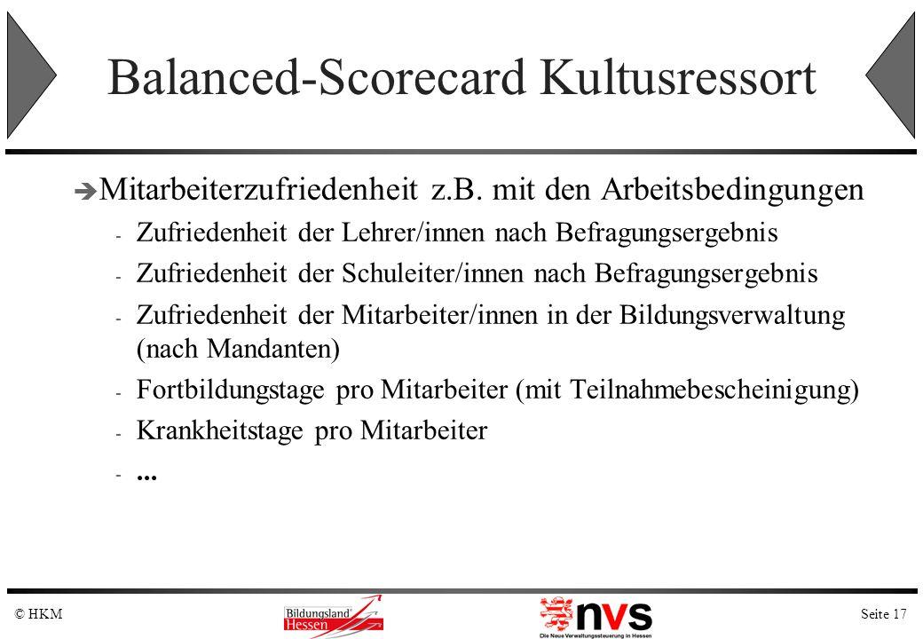 Seite 17© HKM Balanced-Scorecard Kultusressort Mitarbeiterzufriedenheit z.B. mit den Arbeitsbedingungen - Zufriedenheit der Lehrer/innen nach Befragun