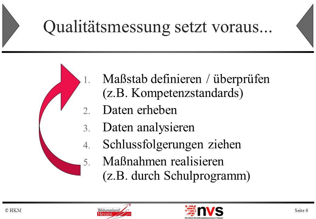 Seite 6© HKM Qualitätsmessung setzt voraus... 1. Maßstab definieren / überprüfen (z.B. Kompetenzstandards) 2. Daten erheben 3. Daten analysieren 4. Sc