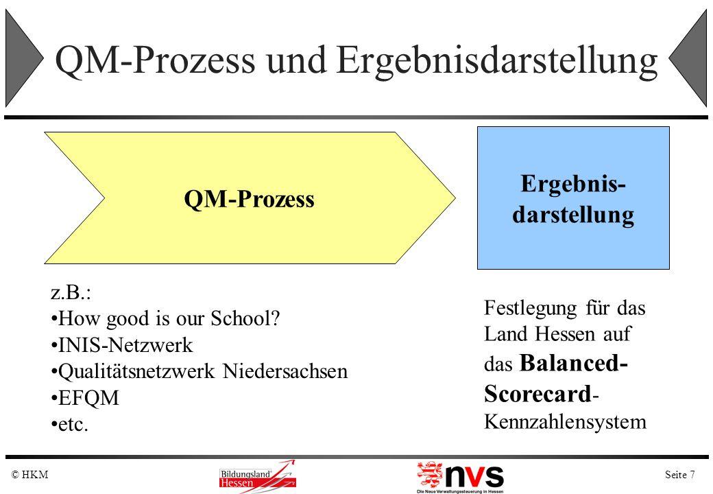Seite 7© HKM QM-Prozess und Ergebnisdarstellung QM-Prozess z.B.: How good is our School? INIS-Netzwerk Qualitätsnetzwerk Niedersachsen EFQM etc. Ergeb