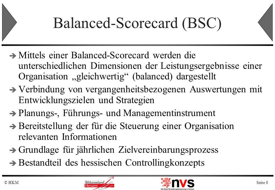 Seite 8© HKM Balanced-Scorecard (BSC) Mittels einer Balanced-Scorecard werden die unterschiedlichen Dimensionen der Leistungsergebnisse einer Organisa