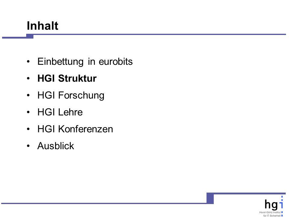 Inhalt Einbettung in eurobits HGI Struktur HGI Forschung HGI Lehre HGI Konferenzen Ausblick