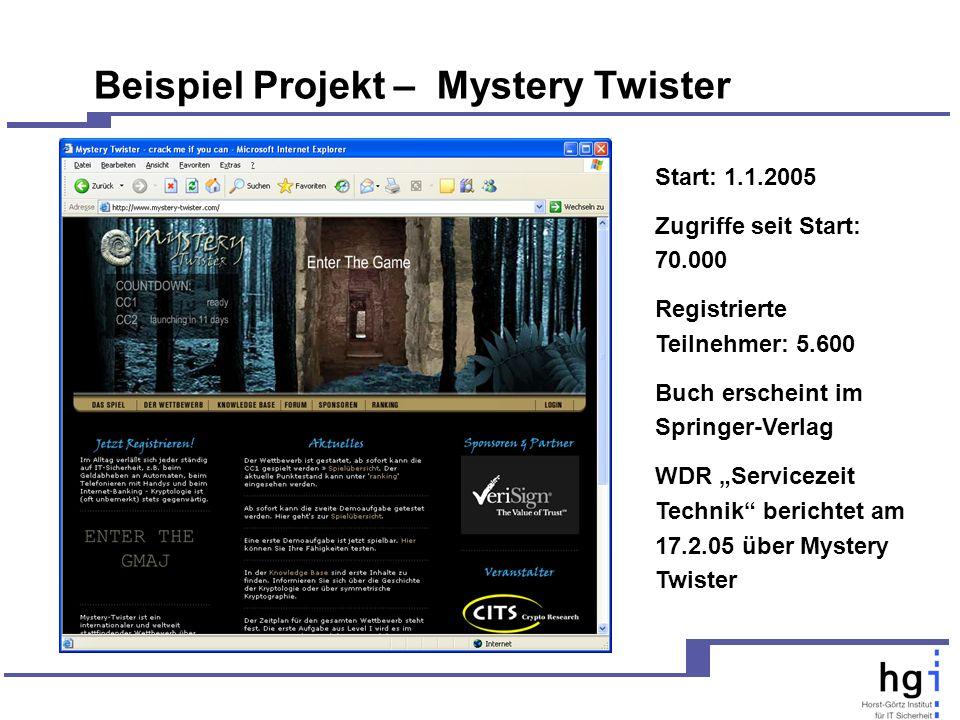Beispiel Projekt – Mystery Twister Start: 1.1.2005 Zugriffe seit Start: 70.000 Registrierte Teilnehmer: 5.600 Buch erscheint im Springer-Verlag WDR Servicezeit Technik berichtet am 17.2.05 über Mystery Twister