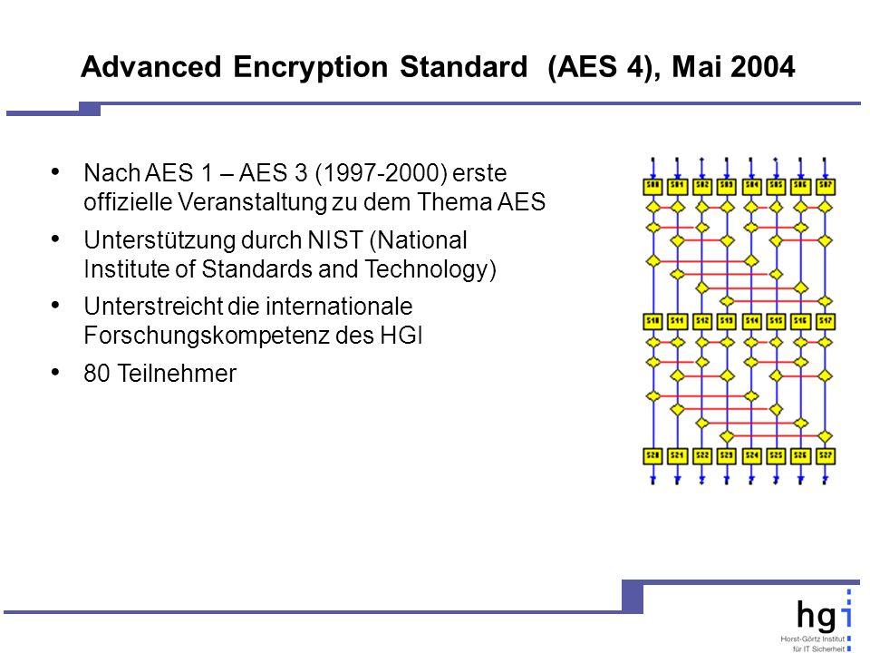 Advanced Encryption Standard (AES 4), Mai 2004 Nach AES 1 – AES 3 (1997-2000) erste offizielle Veranstaltung zu dem Thema AES Unterstützung durch NIST (National Institute of Standards and Technology) Unterstreicht die internationale Forschungskompetenz des HGI 80 Teilnehmer