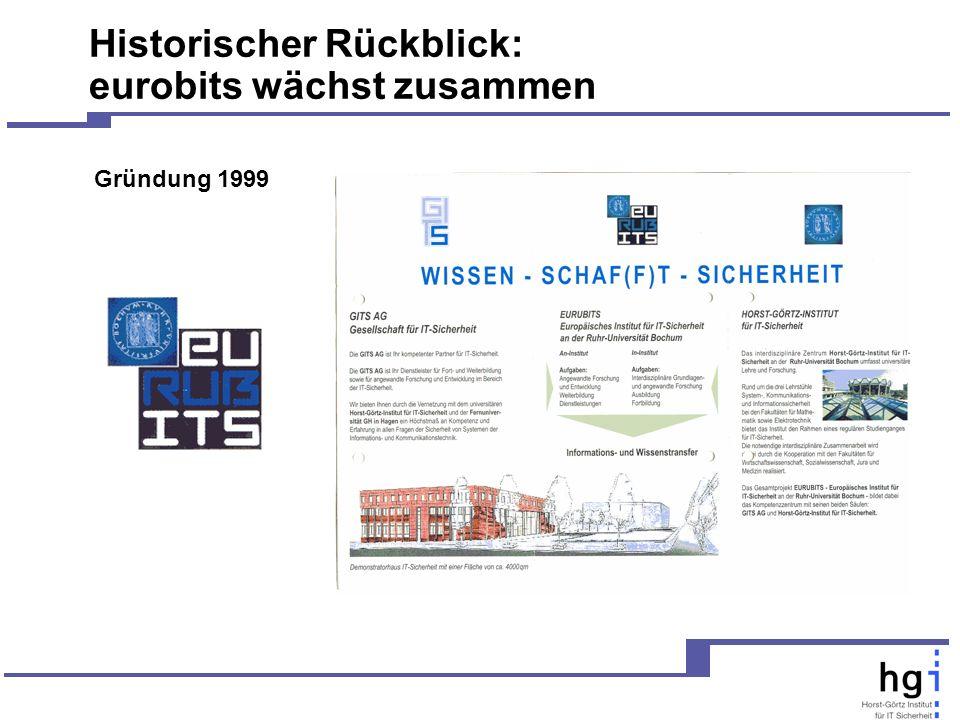 Historischer Rückblick: eurobits wächst zusammen Gründung 1999