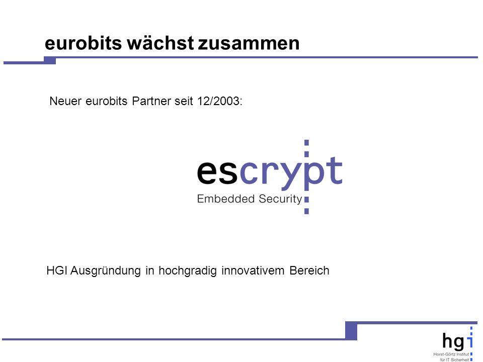 eurobits wächst zusammen Neuer eurobits Partner seit 12/2003: HGI Ausgründung in hochgradig innovativem Bereich