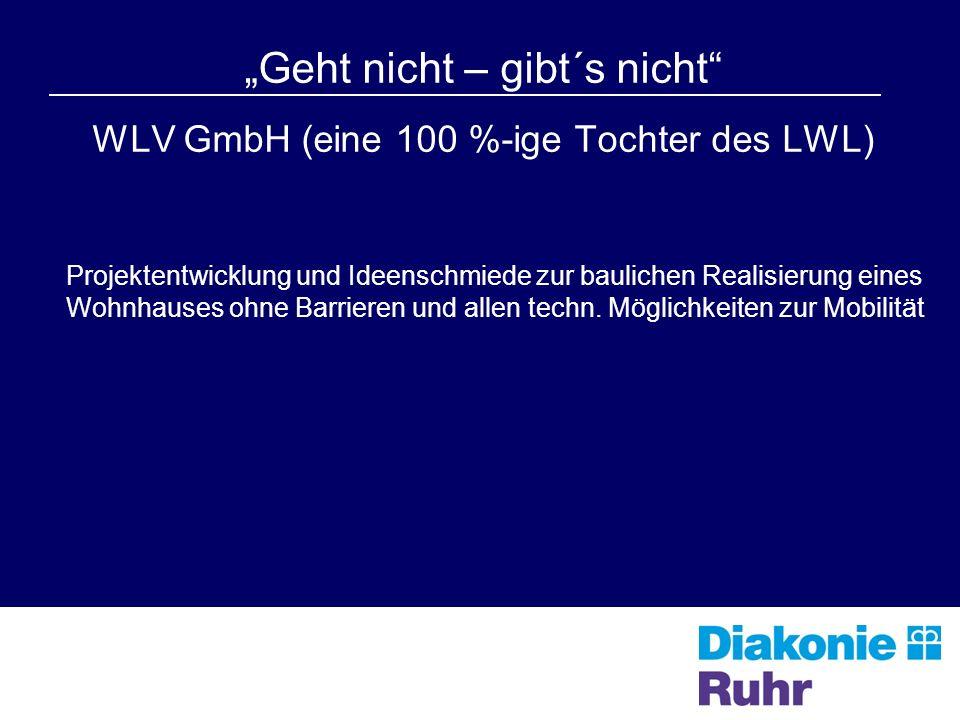 I WLV GmbH als Projektentwickler und Investor