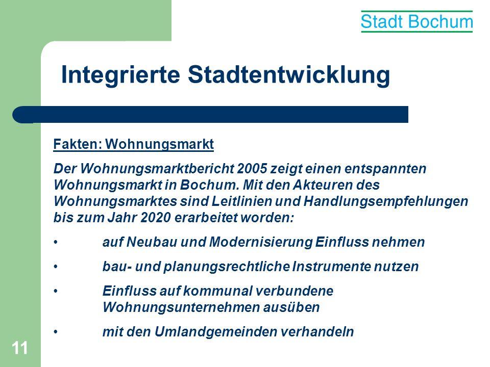11 Integrierte Stadtentwicklung Fakten: Wohnungsmarkt Der Wohnungsmarktbericht 2005 zeigt einen entspannten Wohnungsmarkt in Bochum. Mit den Akteuren