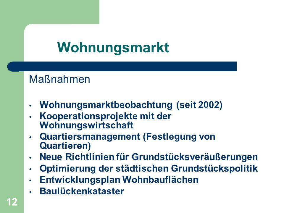 12 Wohnungsmarkt Maßnahmen Wohnungsmarktbeobachtung (seit 2002) Kooperationsprojekte mit der Wohnungswirtschaft Quartiersmanagement (Festlegung von Qu