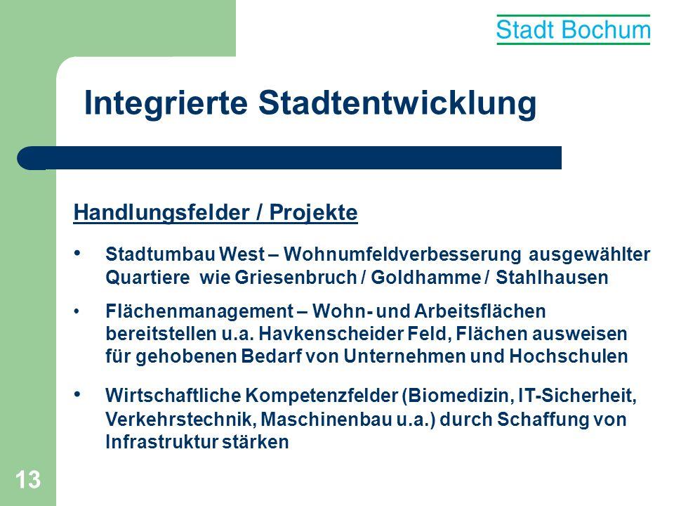13 Integrierte Stadtentwicklung Handlungsfelder / Projekte Stadtumbau West – Wohnumfeldverbesserung ausgewählter Quartiere wie Griesenbruch / Goldhamm