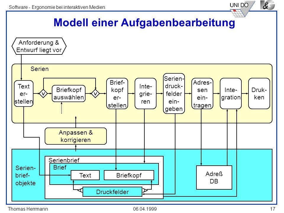 Thomas Herrmann Software - Ergonomie bei interaktiven Medien 06.04.1999 17 Serien Modell einer Aufgabenbearbeitung Text er- stellen Briefkopf auswähle