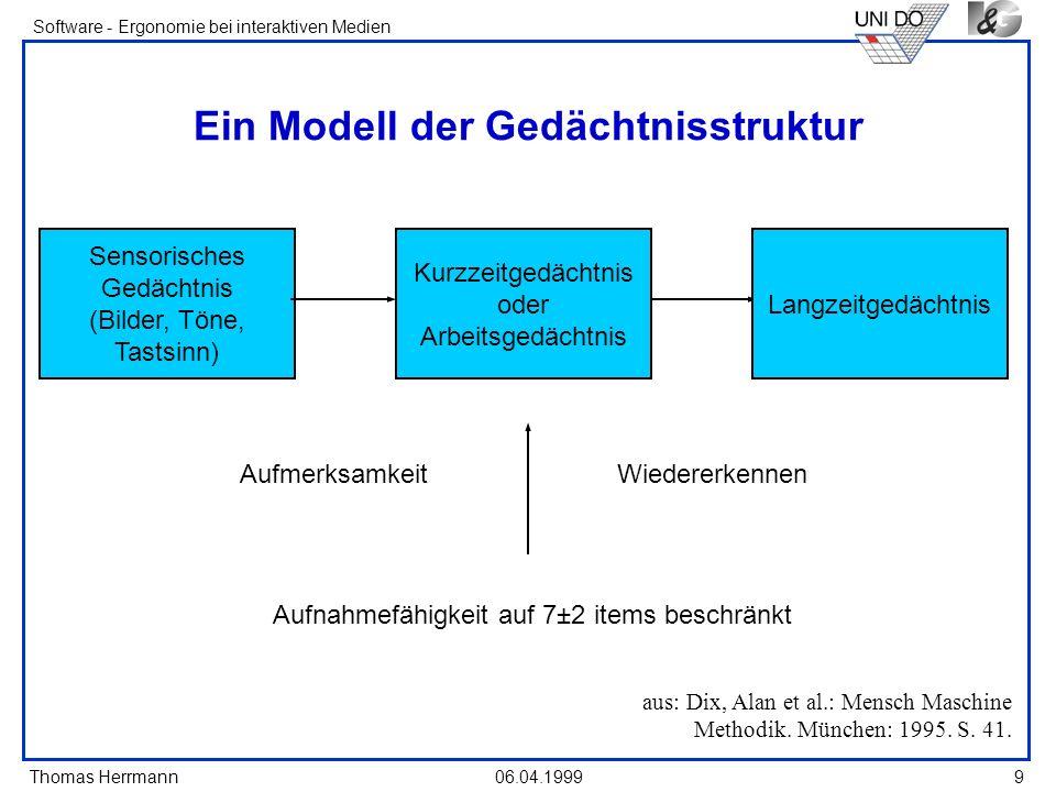 Thomas Herrmann Software - Ergonomie bei interaktiven Medien 06.04.1999 9 Ein Modell der Gedächtnisstruktur Sensorisches Gedächtnis (Bilder, Töne, Tas